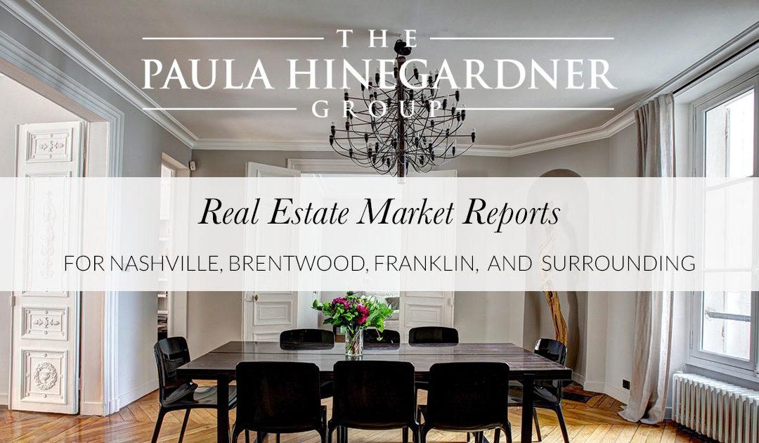 December 2017 Real Estate Market Reports