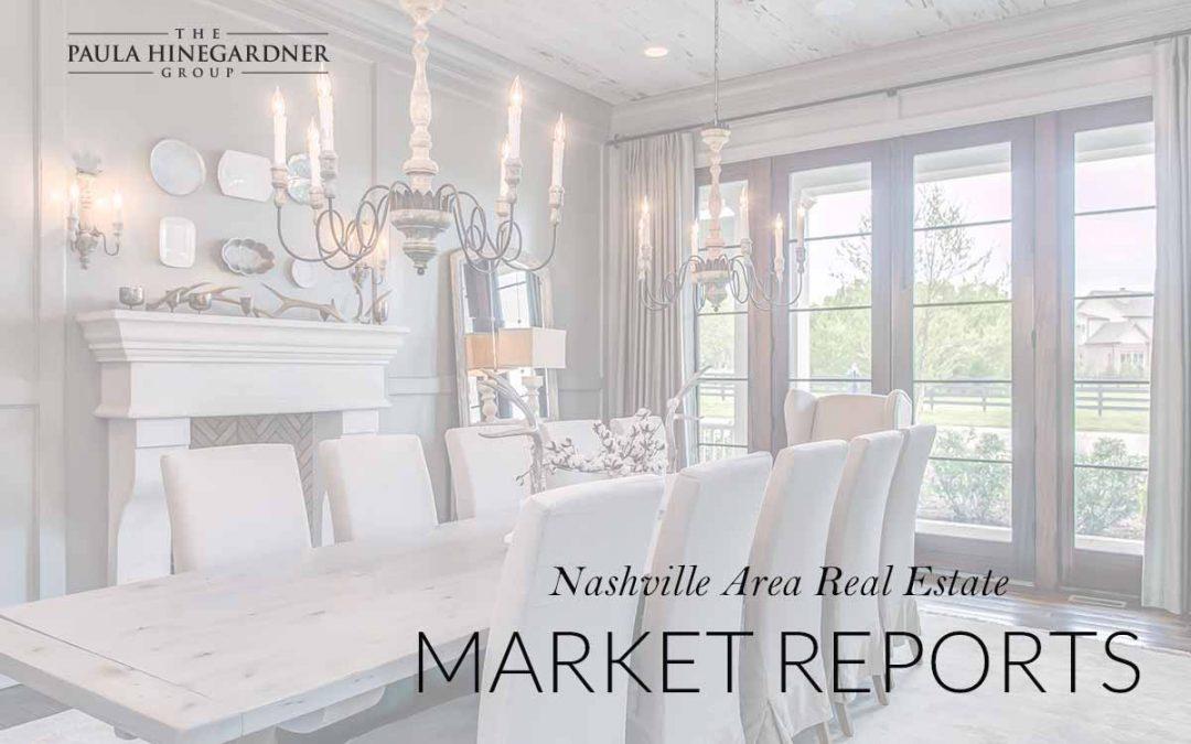 May 2018 Nashville Area Real Estate Market Report